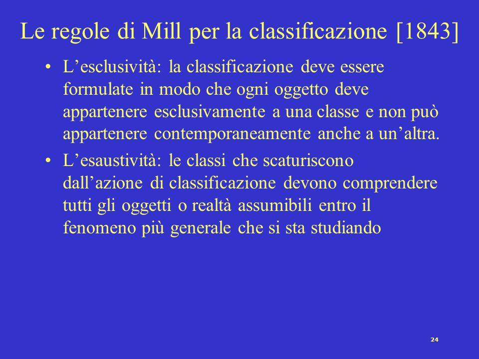 Le regole di Mill per la classificazione [1843]
